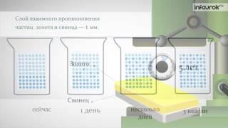 5.  Броуновское движение  Диффузия в жидкостях, газах и твердых телах