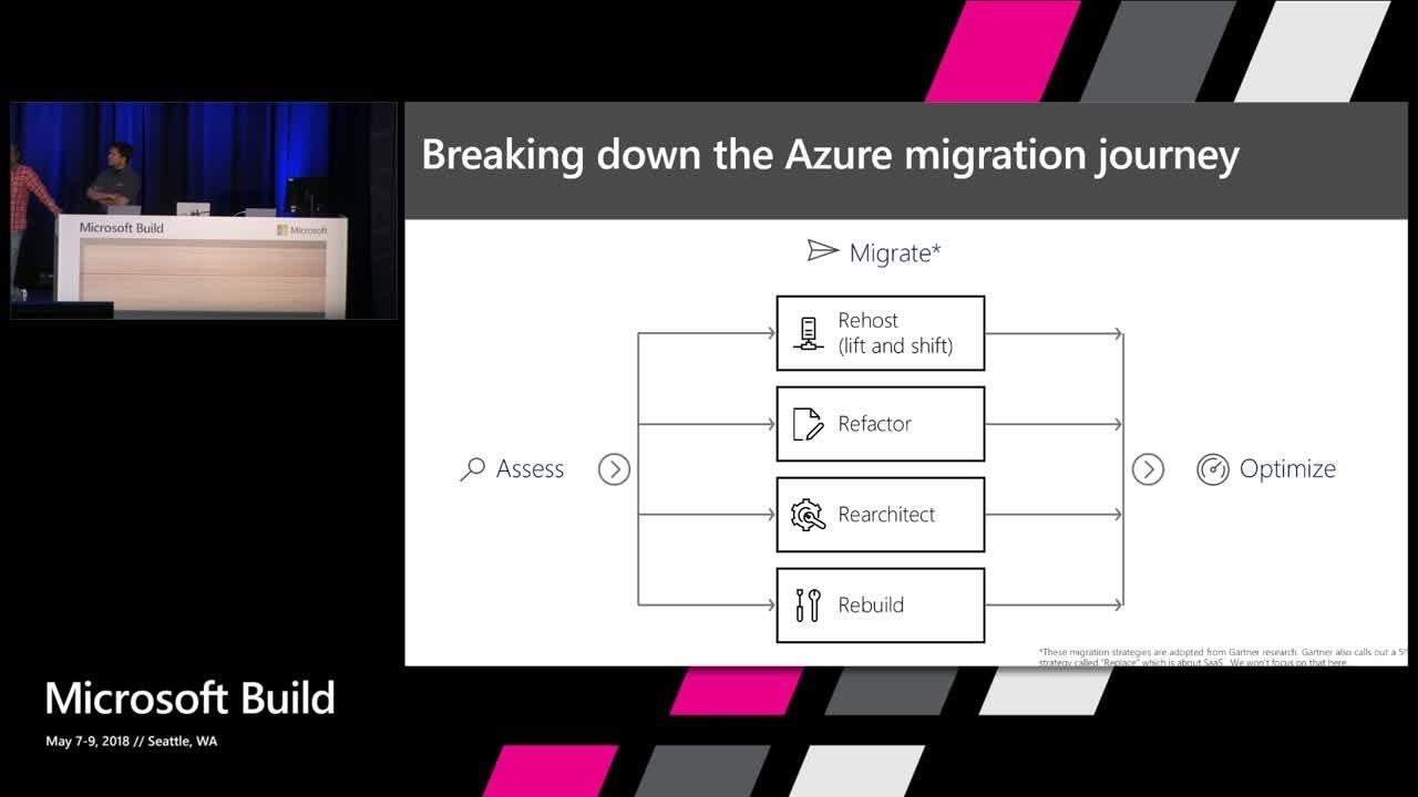 Migrating and modernizing your data estate to Azure with Data Migration  Services : Build 2018