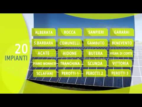 Cogip Energy Company