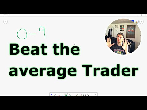 Math drills for futures traders