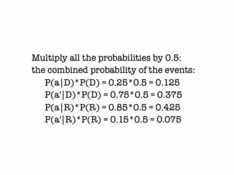 Bayes' Theorem - Explained Like You're Five