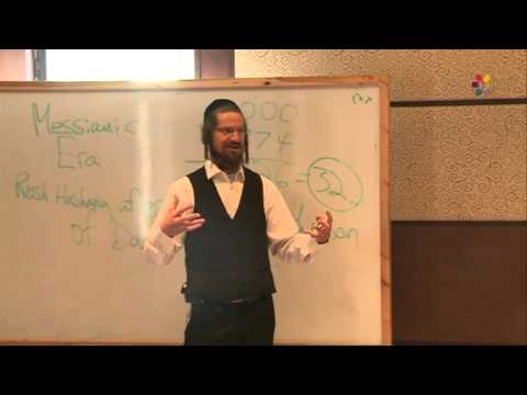 Rabbi Yom Tov Glaser - Jewish Thought: When is the Messiah Coming?