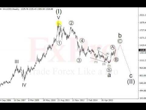 Обзор рынка золота. Прогнознасегодня, неделюот 29.06.16 - FxPro