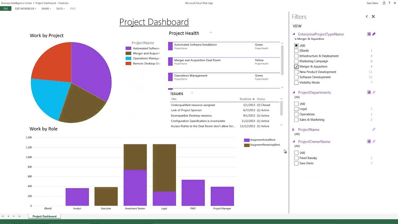 Power View Project Dashboard for Microsoft Project Online - YouTube