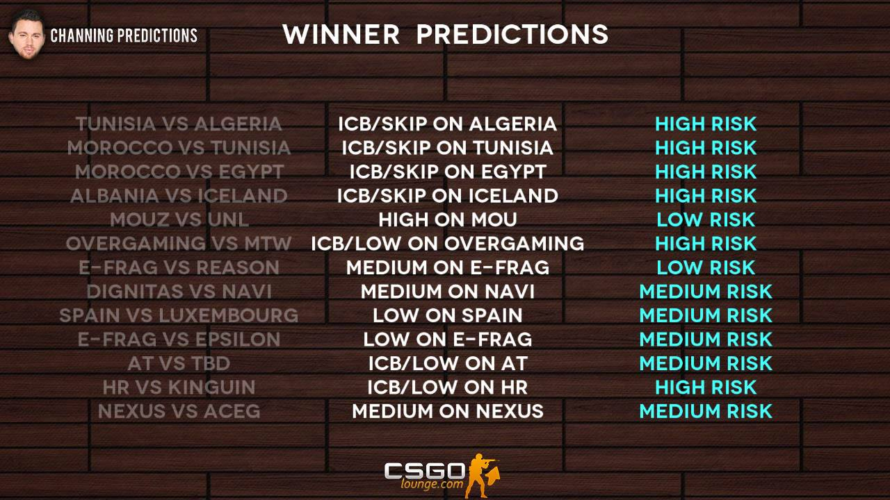 Auto betting csgo lounge predictions discord channel sports betting
