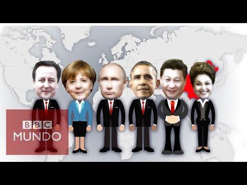 China: la visión del mundo según el gigante asiático - BBC Mundo