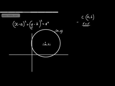 Core 2 - Coordinate Geometry (The Equation of a Circle) (1) - Basic Introduction