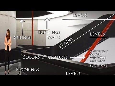 Fast Sketch - Interior Design Fundamentals & it's most important components .
