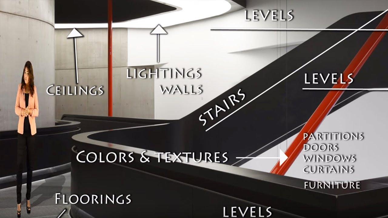 Fast sketch interior design fundamentals it 39 s most - Fundamentals of interior design ...