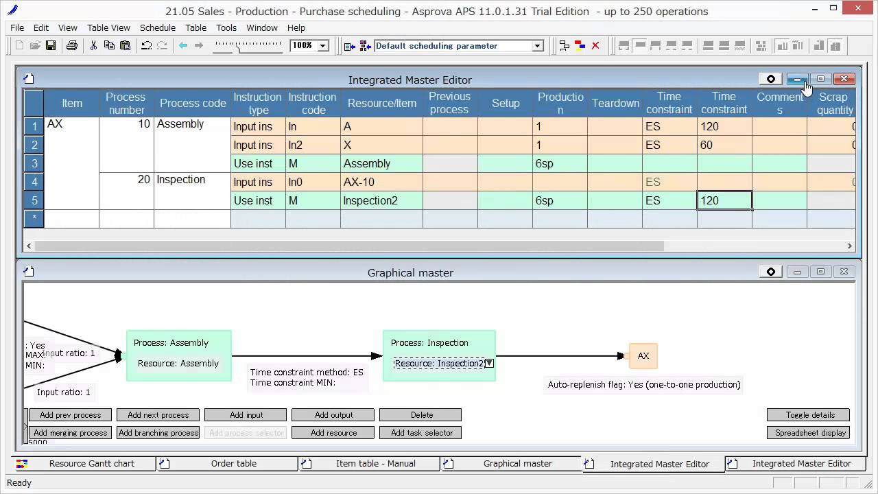 21.05 Sales - Production - Purchase scheduling