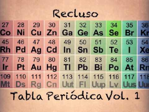 litio - Tabla Periodica Litio