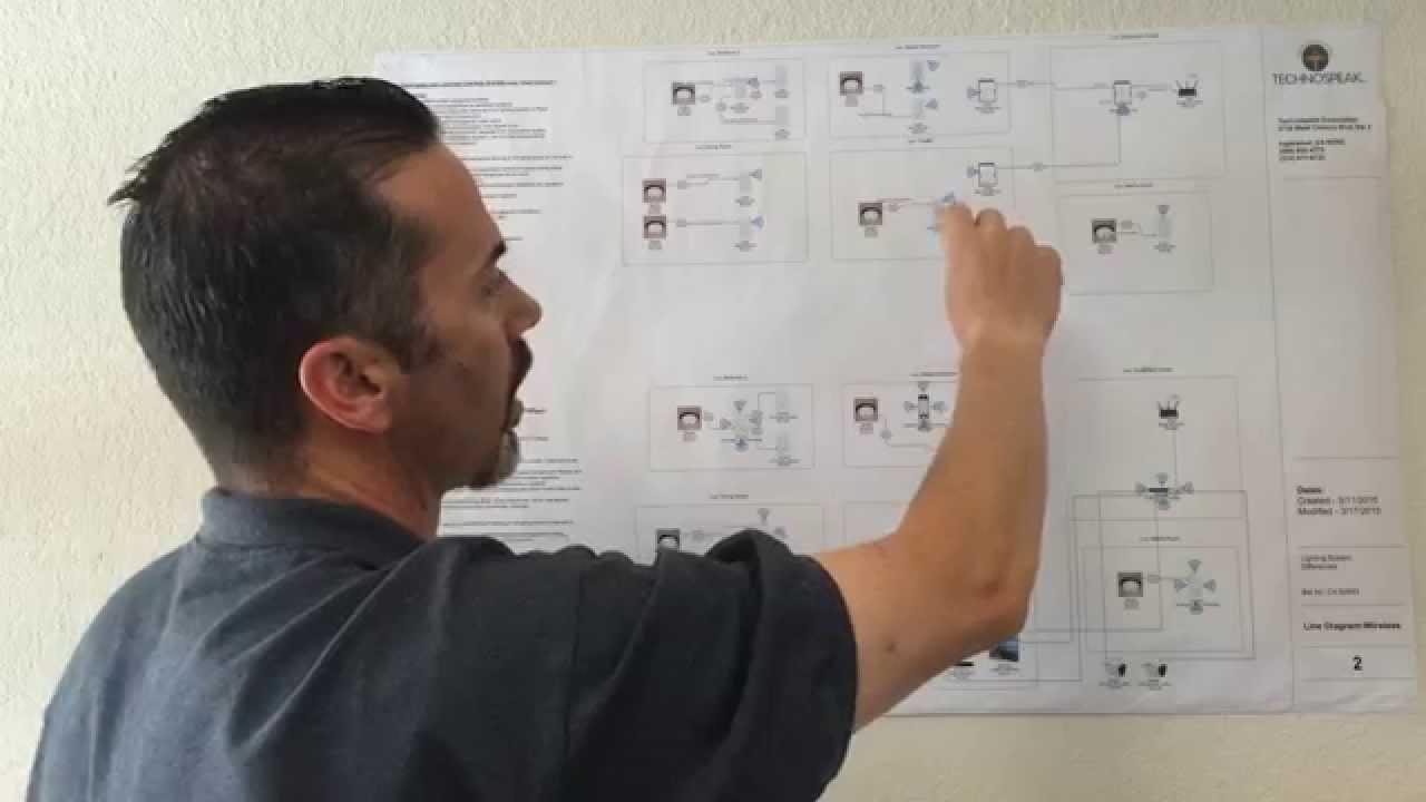 Lutron RadioRA2 Wireless Lighting System - YouTube on motion sensor light switch wiring diagram, lightolier wiring diagram, light timer switch wiring diagram, leviton wiring diagram, single pole light switch wiring diagram, onq wiring diagram, remote light switch wiring diagram, aprilaire wiring diagram,