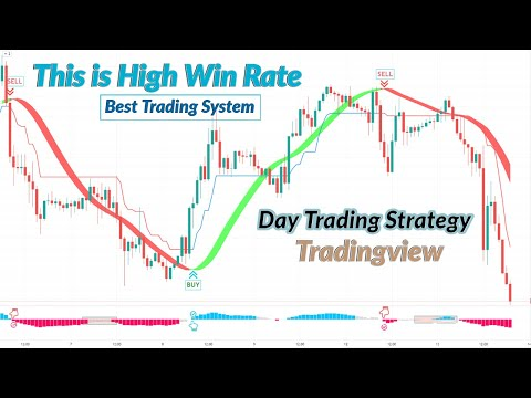 Best Day Trading Strategy For Beginners   Latest Best H1 Forex trading System (Daily Profit)
