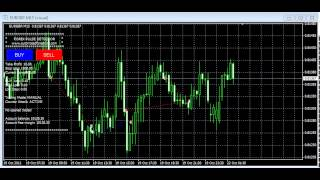 Forex Pulse Detector Hybrid System in Action - 300 pips Profit for One Week