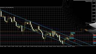 Forex strategy 2020 Trading System binary options indicator