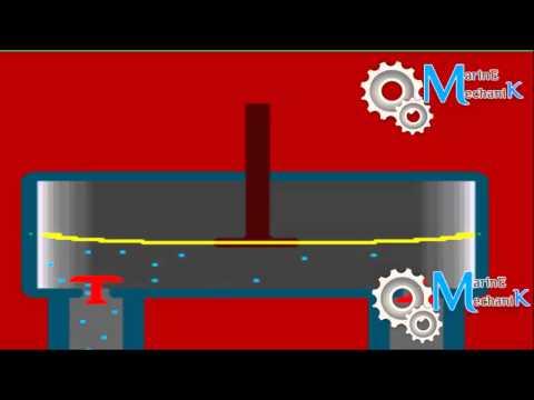 Diaphragm Pump Working Animation