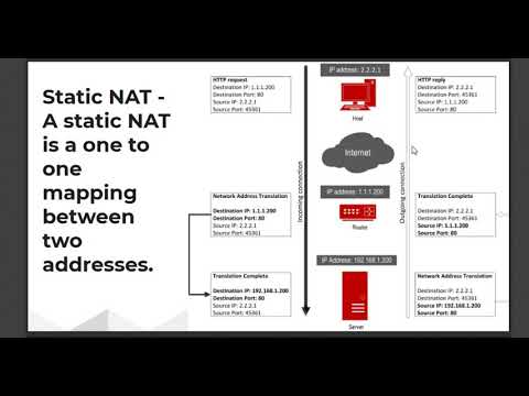 static-nat-|-what-is-port-forwarding?