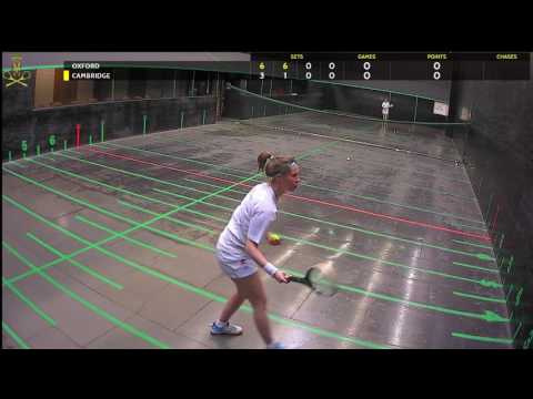 Real Tennis Live Stream
