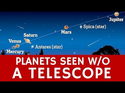 Naked Eye Planets that can be seen without a Telescope
