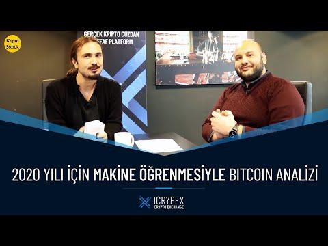 Bitcoin 2020'de Ne Kadar Olur? Makine öğrenmesiyle Bitcoin Analizi - Kripto Sözlük
