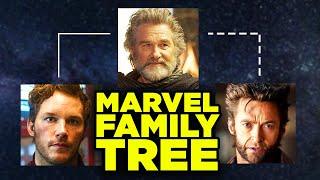 Eternals Celestial FAM LY TREE Full Marvel Ancestry Breakdown