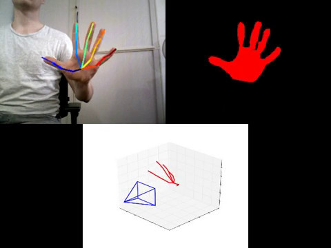 Learning to Estimate 3D Hand Pose from Single RGB Images