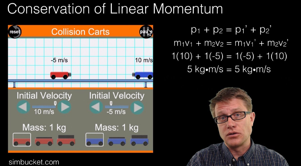 linear momentum The linear momentum of a particle is simply the product of its mass and velocity  the linear momentum is a vector its direction is parallel to the velocity of the.