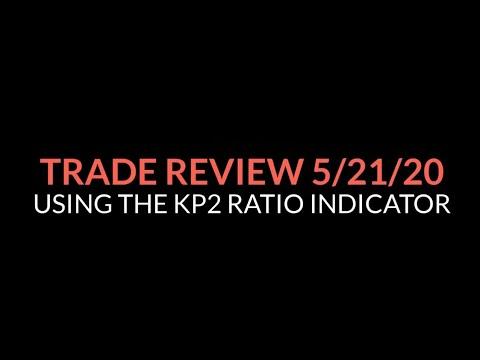 Trade Review For 5/21/20 Using the Ratio Indicator