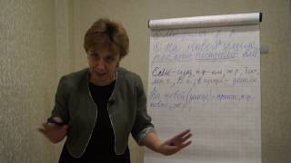 Морфологический разбор Русский язык 4 класс