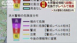 気象庁の防災情報が新たに 警戒レベル付加して発表(19/05/29)