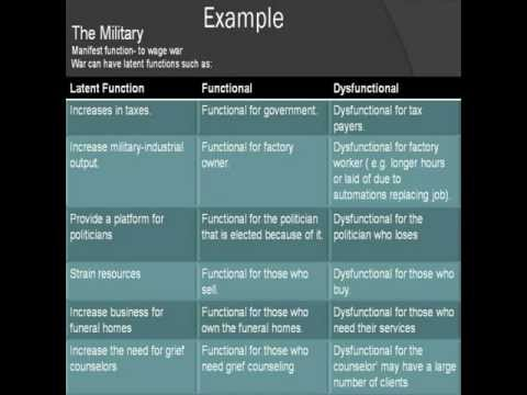 Sociology Part 1: Structural Functionalism