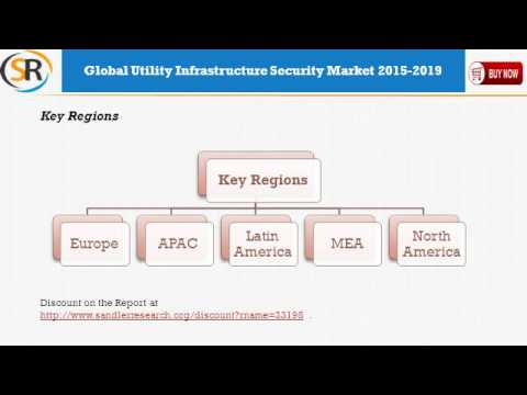 Global Utility Infrastructure Security Market 2015-2019