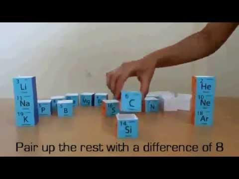 Diy periodic table with experifun mendiyleev youtube urtaz Images