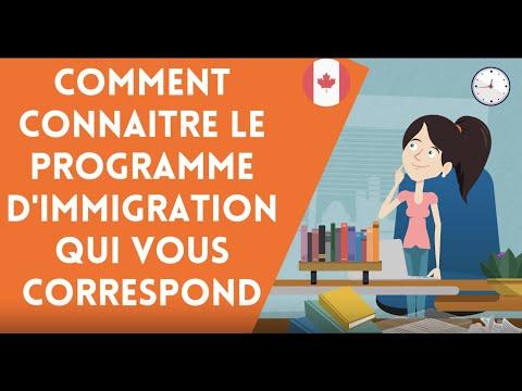 Comment Connaître Le Programme D'immigration Qui Vous Correspond : Immigration Canada