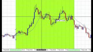 High level Forex System Testing Video 1