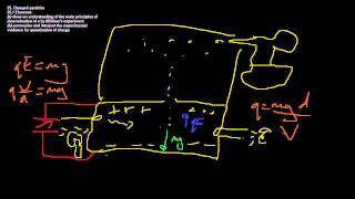 25.1 Charged Particles - Electrons (Milikan