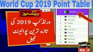 Icc World Cup 2019 Latest Point Table   Pak Team Latest News 2019 _Talib Sports