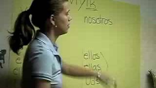 how to conjugate verbs ending in er and ir in spanish