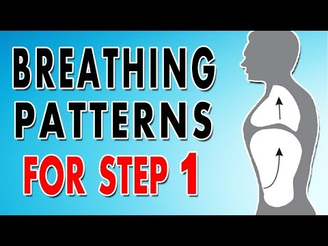 Breathing patterns (Biot's, Kussmaul's, Cheyne–Stokes)