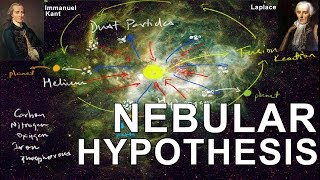 Nebular Hypothesis - Origin of the Earth Solar system