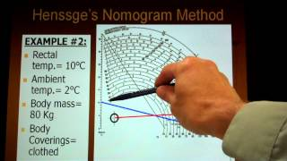 Video Henssge's Nomogram Tutorial:  Determining Time of Death (Algor Mortis) download MP3, 3GP, MP4, WEBM, AVI, FLV Januari 2018