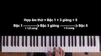 [Piano] Học thuộc hợp âm trên piano chỉ trong 30 phút!!