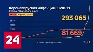 ВОЗ: темпы распространения коронавируса COVID-19 ускорились - Россия 24