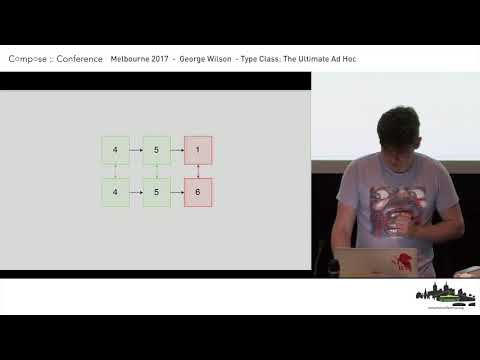 Compose :: Melbourne 2017 - George Wilson - Type Class: The Ultimate Ad Hoc