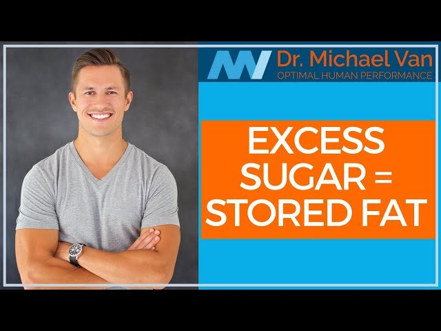 Excess Sugar = Stored FAT