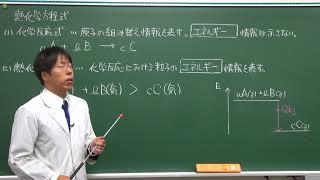【化学】熱化学方程式の考え方(2of3)