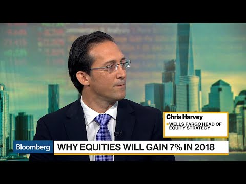 Tax Clarity Spurs M&A, Equity Markets, Says Harvey