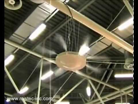 Humidification & Cooling by Misting Fans