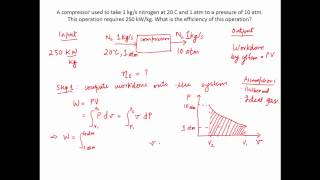 Video 4: Determing the efficiency of the compressor
