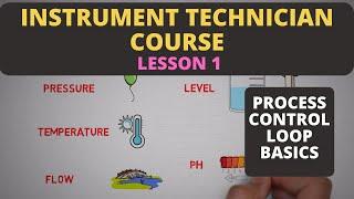 Process control loop Basics - …